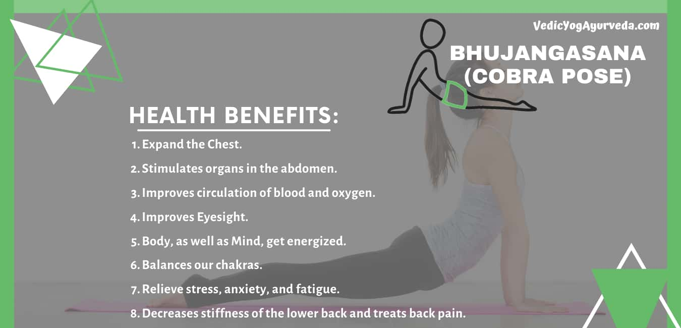 Bhujangasana health Benefits Image